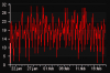 graph-month.png