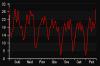 graph-week.png